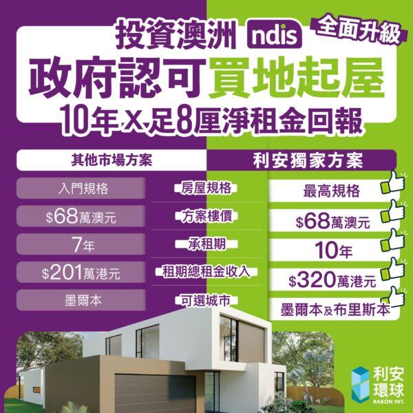 澳洲NDIS 10年8厘買地起屋投資方案